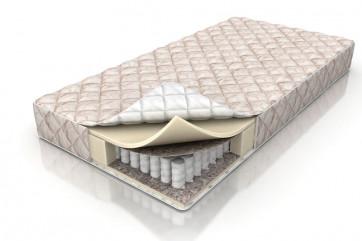 Обустройство спальной комнаты: правильный выбор матраса