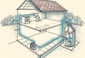 Водоснабжение загородного дома: скважины и оборудование