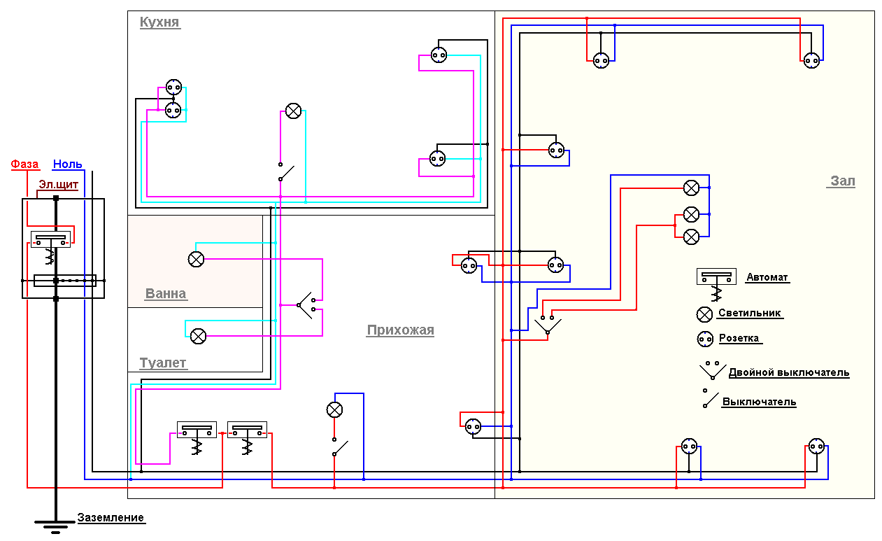 Схема разводка электропроводки в частном доКак Кастинговую